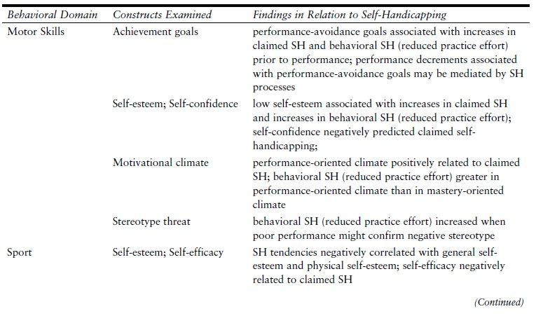 self-handicapping-sports-psychology-t1